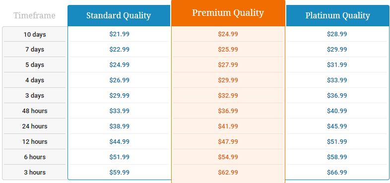 bestessay prices